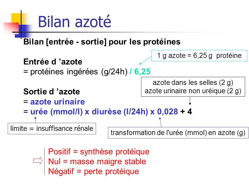 Bilan azoté Bilan [entrée - sortie] pour les protéines Entrée d 'azote